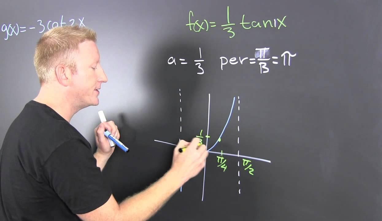 Cách làm bài toán tiếp tuyến - Cách học toán tiếp tuyến