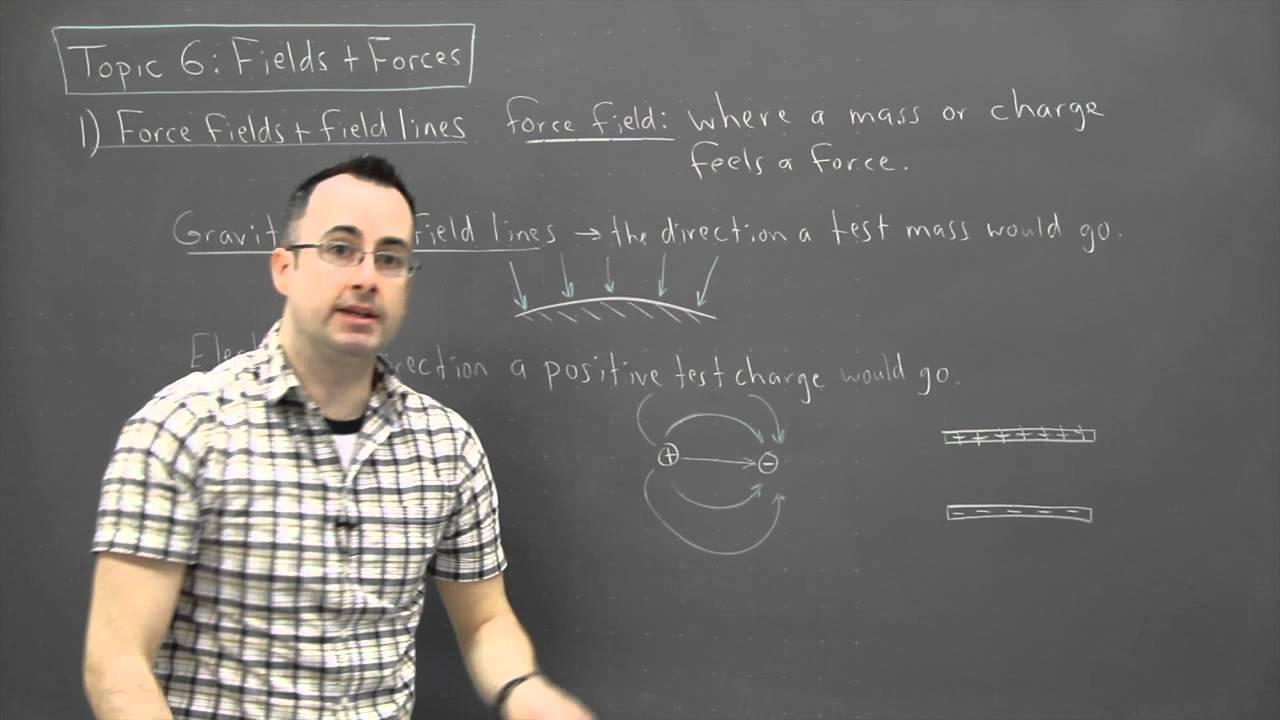 ib-physics-tutor