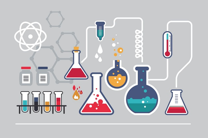 Phương pháp dạy Khoa học bằng tiếng Anh method