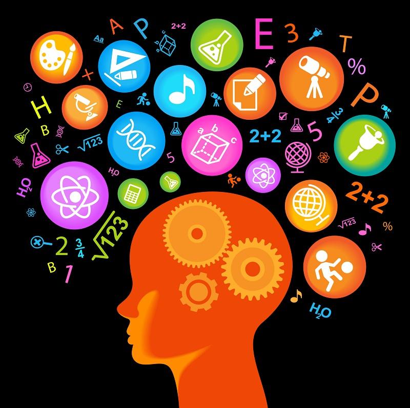Phương pháp dạy Khoa học bằng tiếng Anh