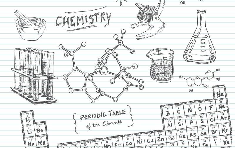 tài liệu dạy Hóa học bằng tiếng Anh