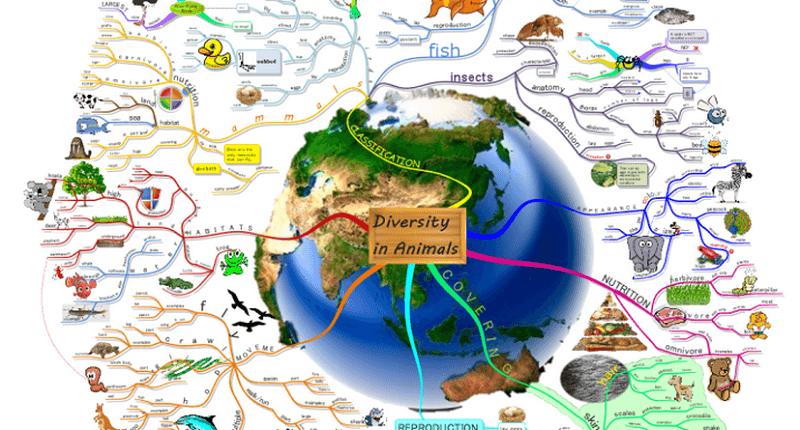Dạy học tích hợp môn Địa lý